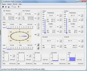 Software Alat Pengukur Cuaca