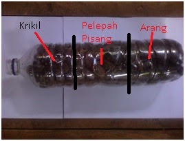 alat_penetral_ph_air